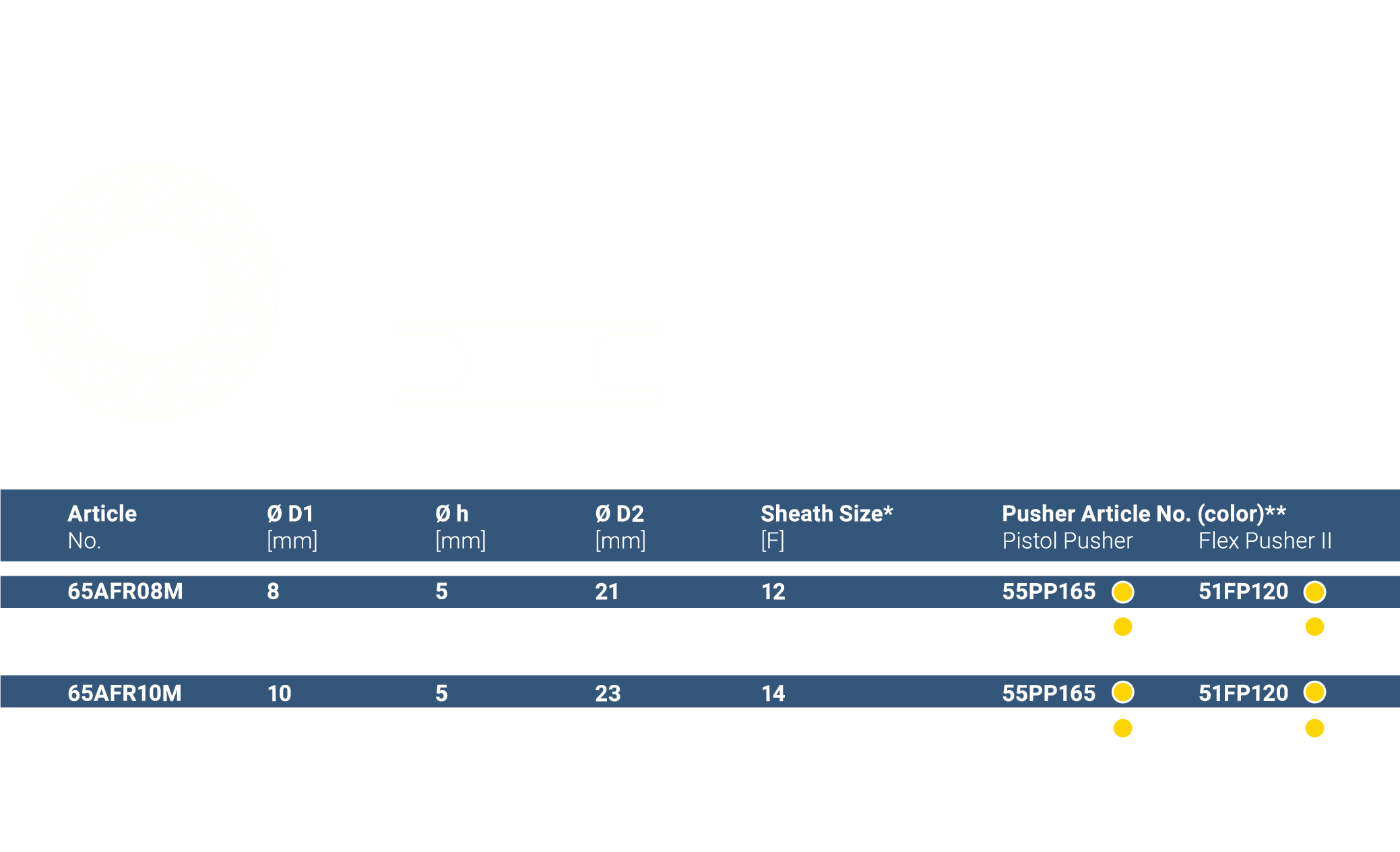 afr product specifications