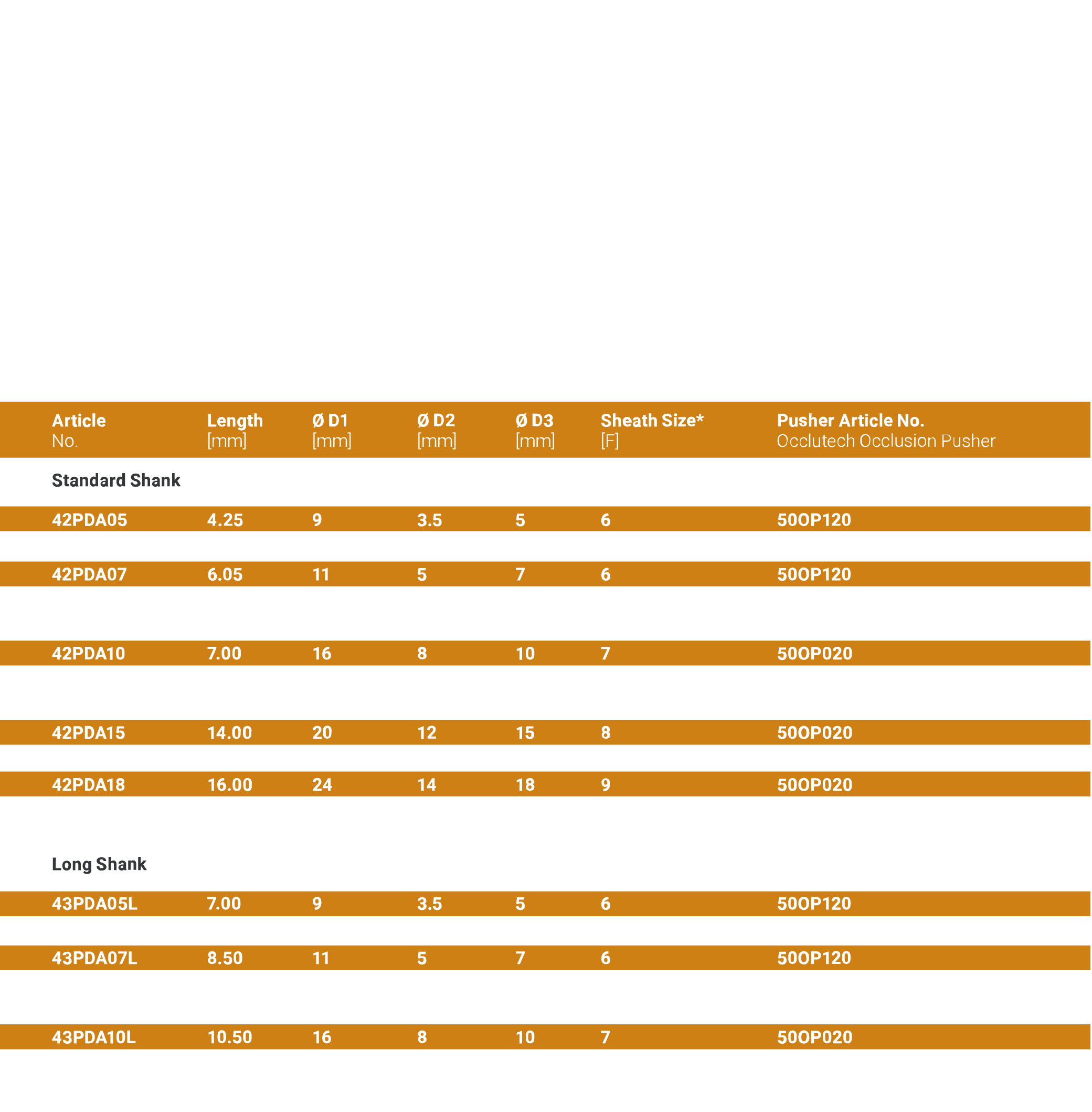 pda product specifications