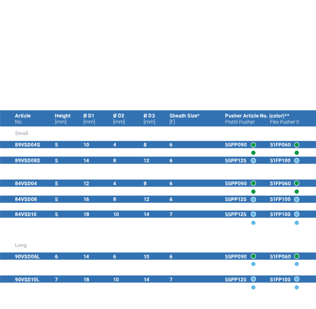 pmvsd product specifications