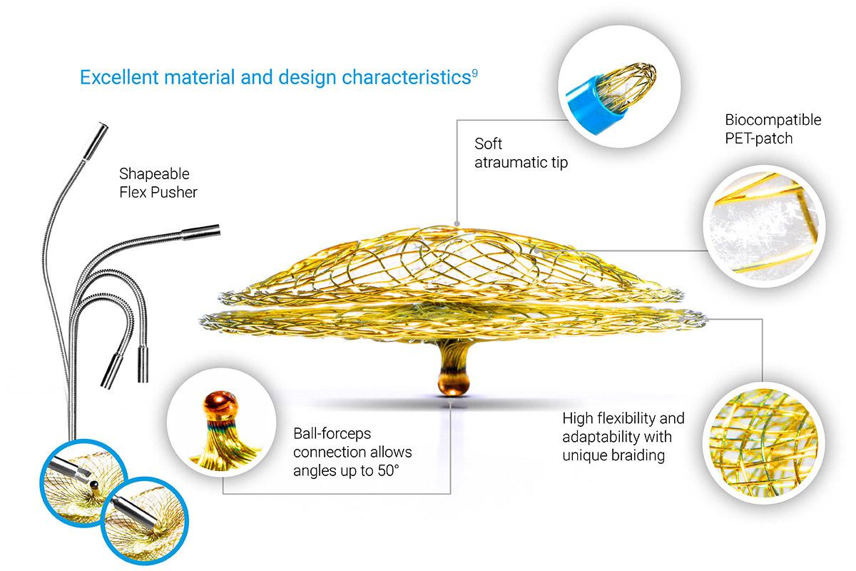 PFO material and design characteristics